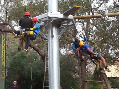 Synchronized rescue team